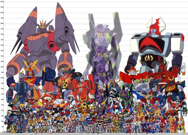ロボットアニメの大きさ比較