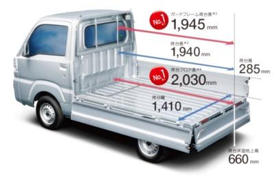 軽トラの荷台の大きさと燃費の違いとは?